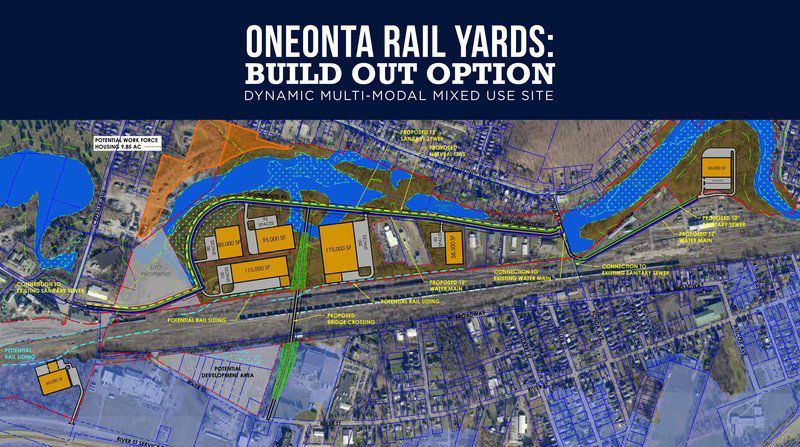 City's Plan to Develop Rail Yards Gains Steam | Otsego Now